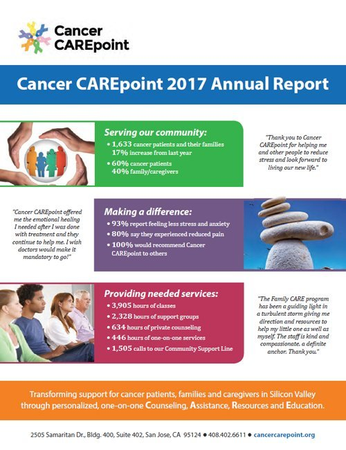 Cancer CAREpoint 2017 Annual Report